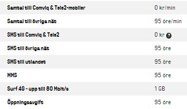 tele2 kundtjänst utland